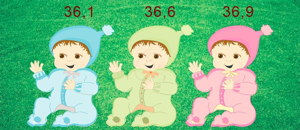 Норма 36,6 у детей в 2 года и отклонения – 36,1 и 36,9℃
